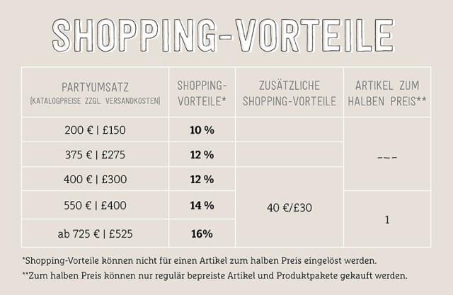 Shopping-Vorteile Juni 17
