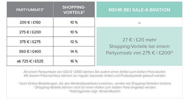 Shopping-Vorteile SAB 18