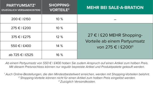 SAB mehr Shoppingvorteile